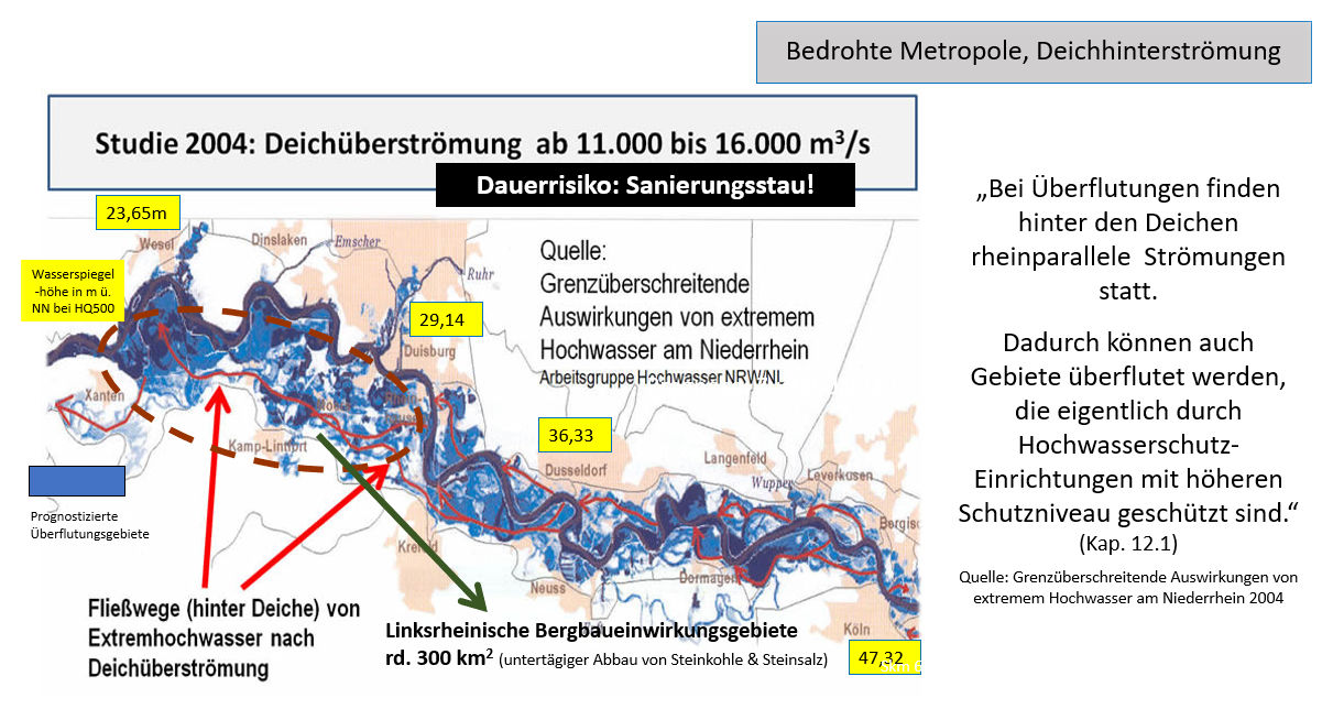 Deichhinterströmungsgebiete bei extremen Rheinabflüssen