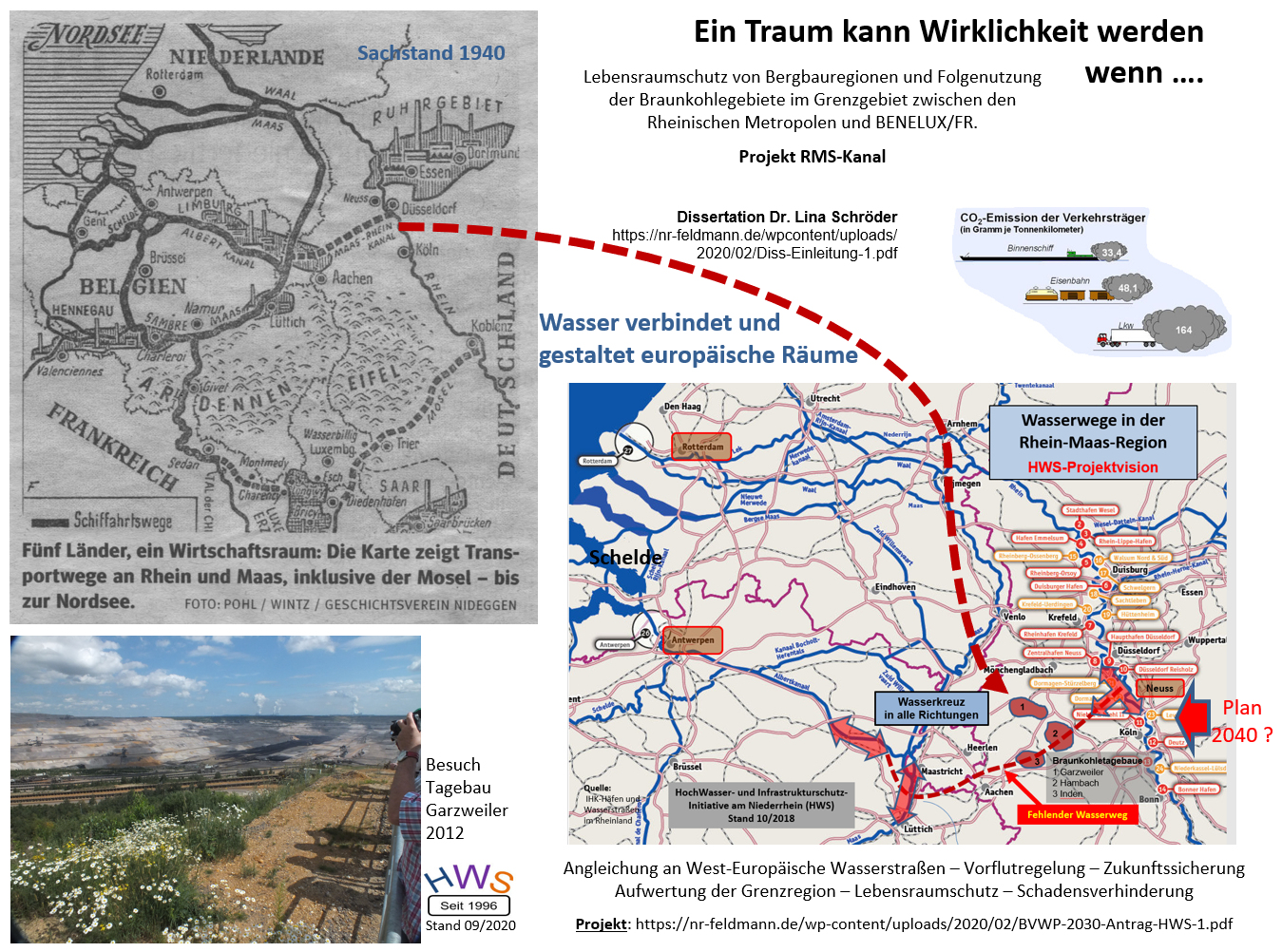 RMS-Kanal-Projekt